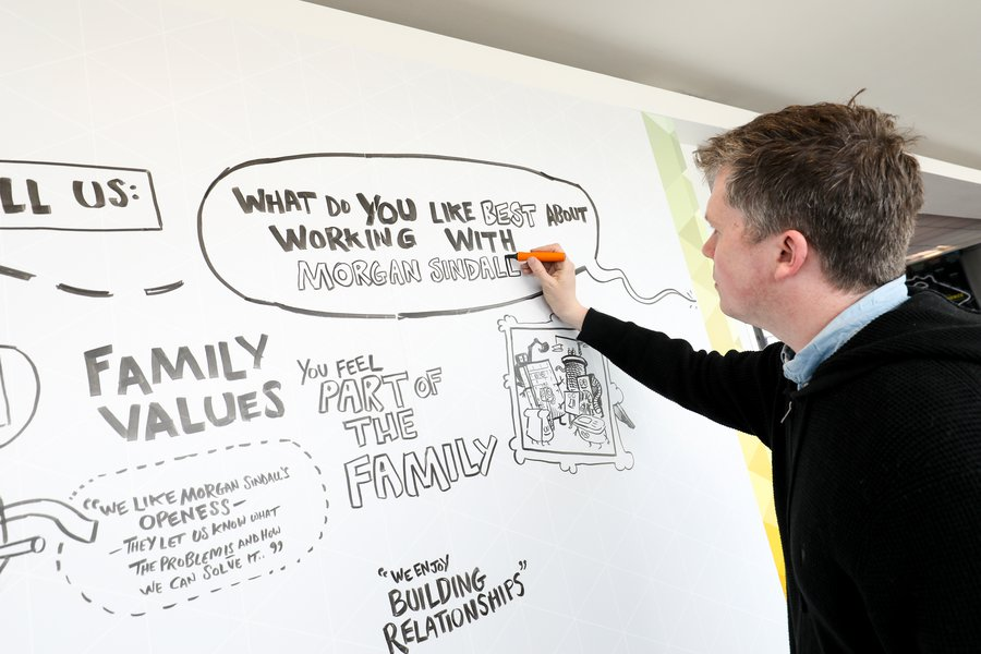An illustrator at a Morgan Sindall Group supply chain event drawing on a mural type wall installation