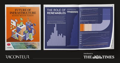 The front cover of the Future of Infrastructure report, with detail of an inside spread.